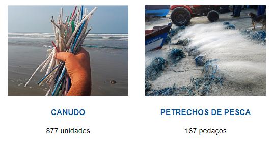 resíduo oceano limpo