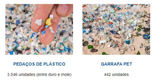 resíduo mutirão oceano limpo
